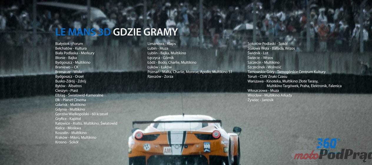 lemans rollout To już jutro! Premiera Le Mans 3D