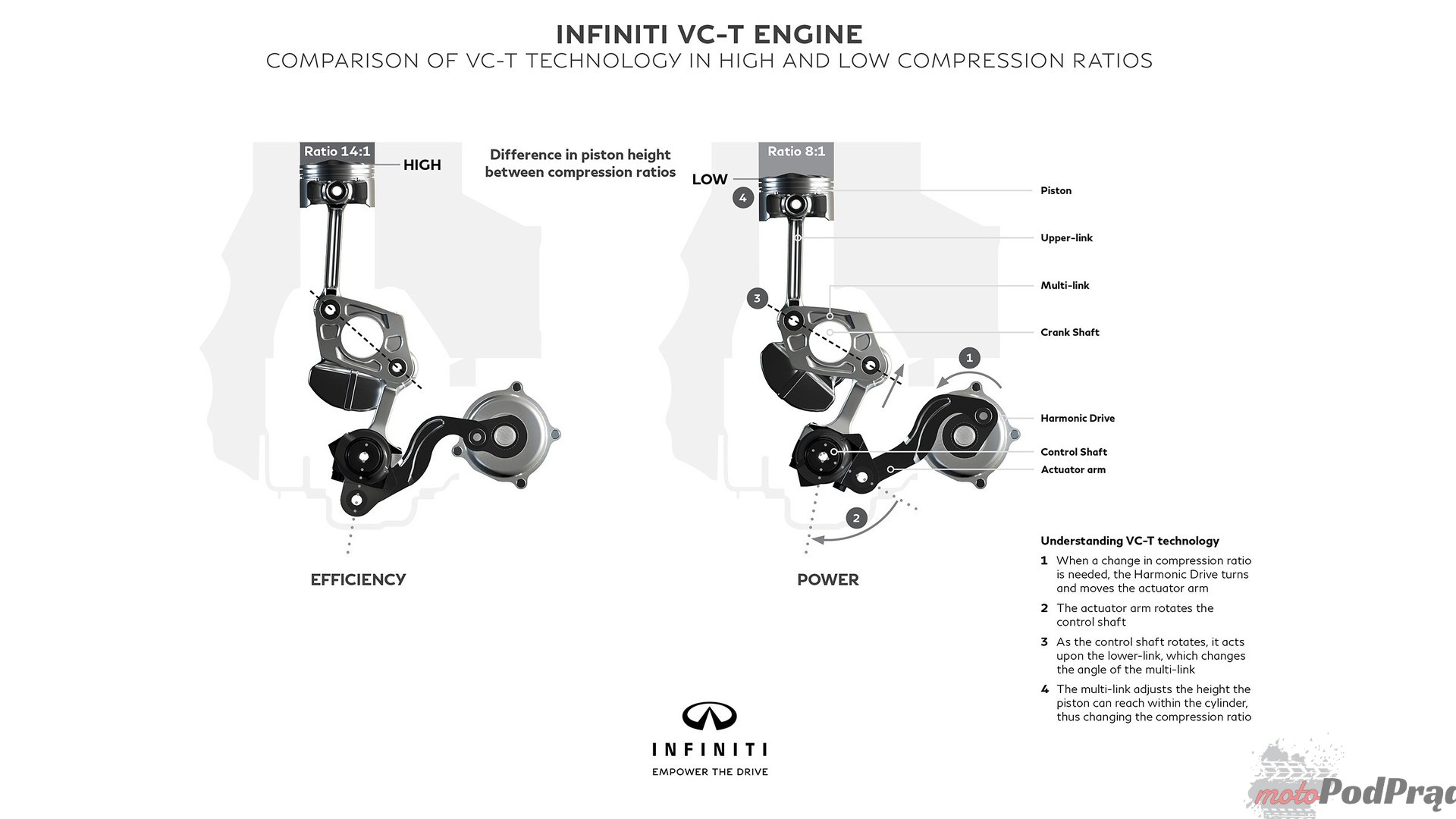 infinitis-production-ready-variable-compression-ratio-engine