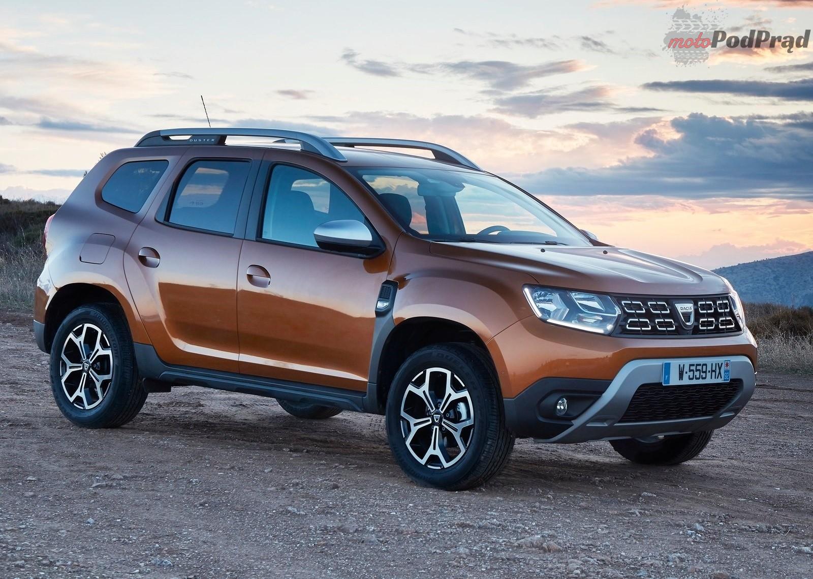 Dacia Duster 2018 1600 04 Najpopularniejsze SUV y w Polsce   podsumowanie 2017 r.