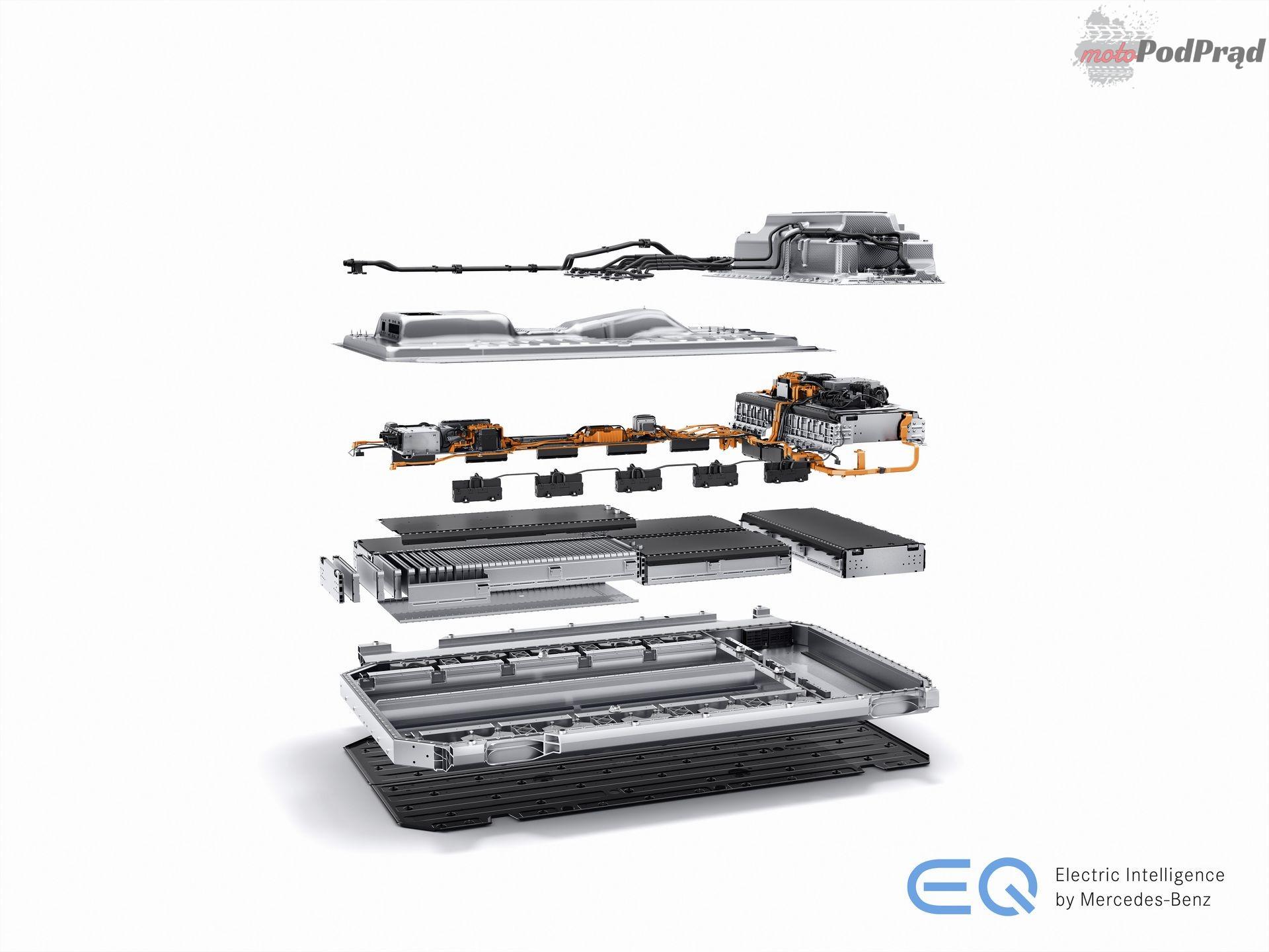 18C0689 03 Mercedes EQC   pierwszy krok ku elektryfikacji