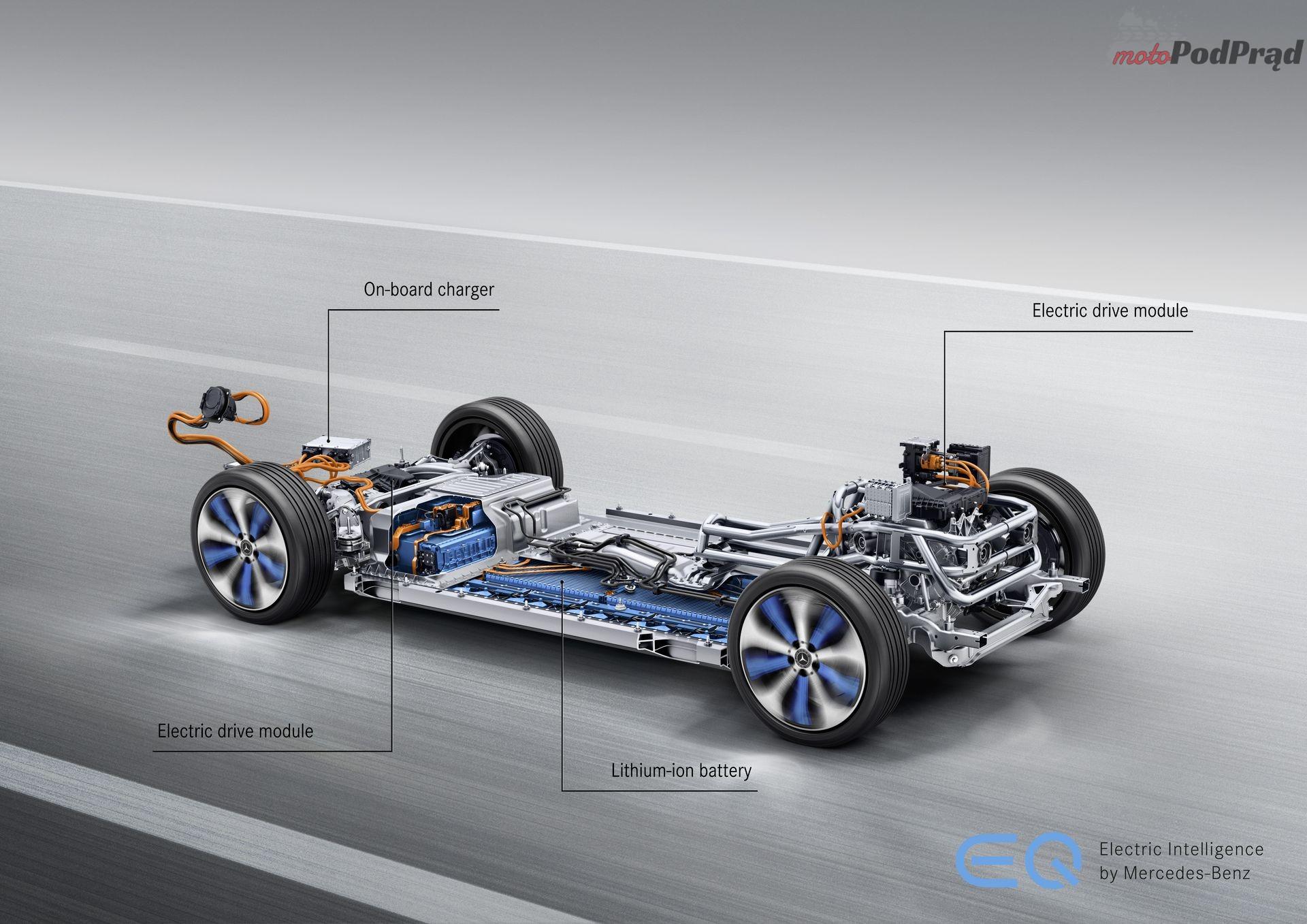 18C0690 004 Mercedes EQC   pierwszy krok ku elektryfikacji