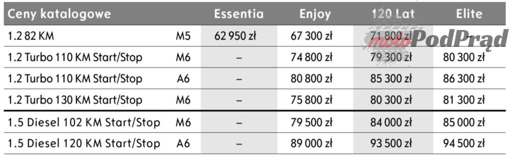 cennik opel crossland x 2019 1024x317 Test: Opel Crossland X 1.5D   poprawny crossover z problemami