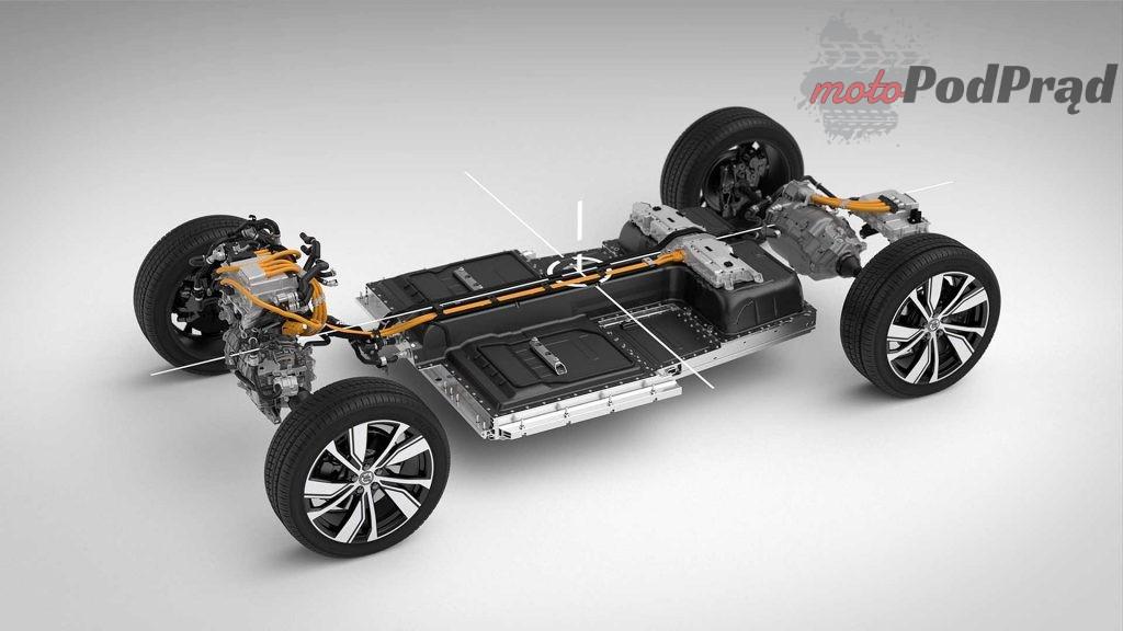 volvo xc40 recharge 2020 1 1024x576 Volvo i elektryczność   na pierwszy ogień XC40