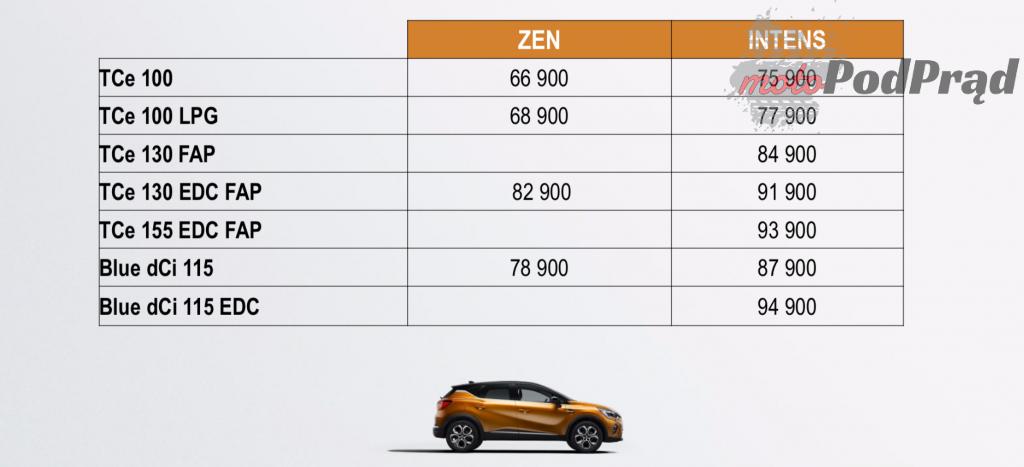 cennik Renault Captur 2020 1024x467 Pierwsze jazdy nowym Renault Captur. Jest podobny do Clio  to dobrze!
