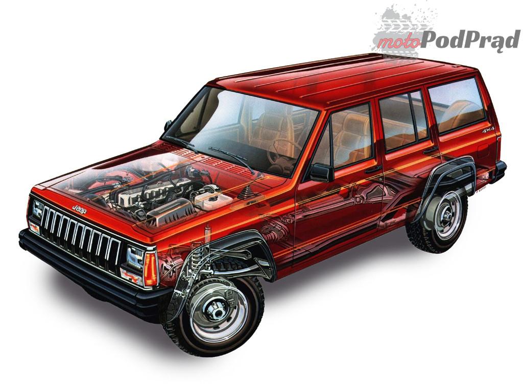 %name Fura na weekend   Jeep Cherokee XJ