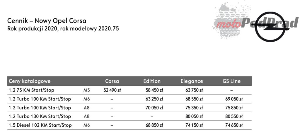 Cennik Opel Corsa 2020 1024x447