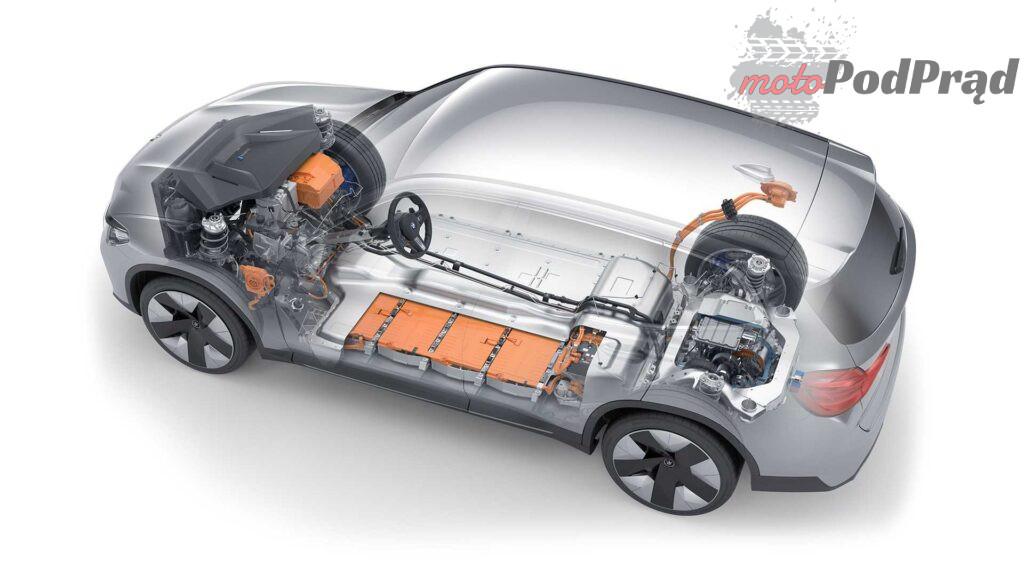 bmw ix3 2020 2 1024x576 iX3 debiutuje jako pierwszy elektryczny SUV BMW