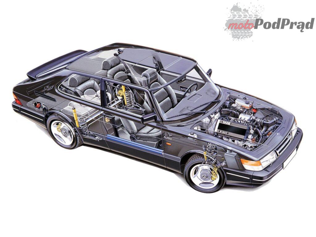 saab 900 turbo 5 1024x768 Fura na weekend   Saab 900 I generacji