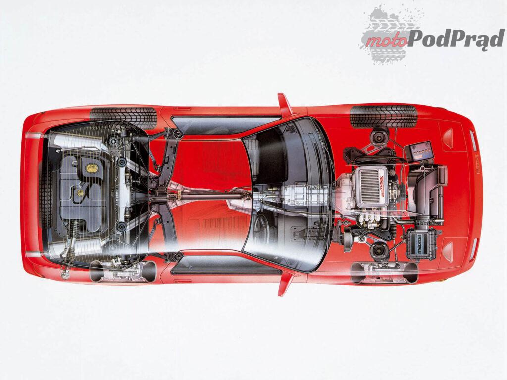 mazda savanna rx 7 1024x768 Fura na weekend   Mazda RX 7 FC3S