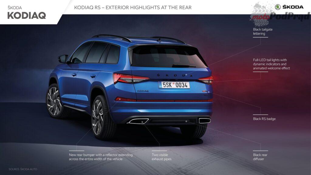 skoda kodiaq exterior highlights rs ii 1024x576