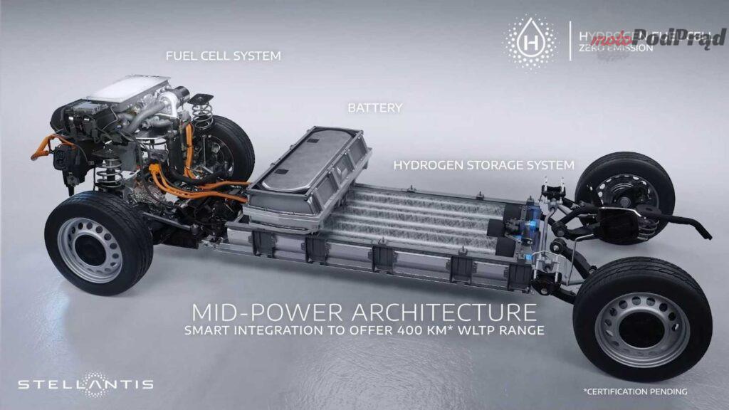 stellantis mid power hydrogen fuel cell system 1024x576