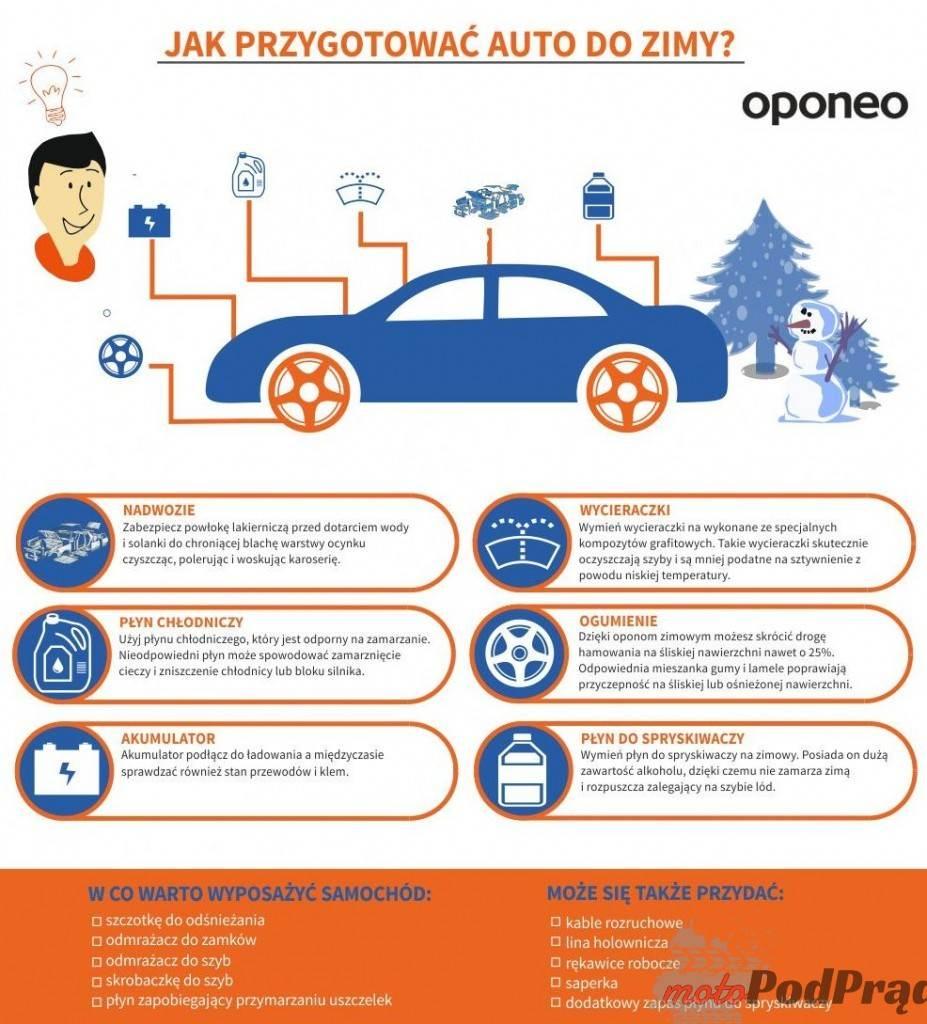 jak przygotowac auto do zimy 927x1024 Jak przygotować auto do jazdy zimą?